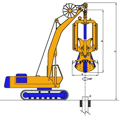 MODEL&CO, fabricante de cucharas hidráulicas CHS8 de maquinaria de muro pantalla para obras de cimentaciones especiales