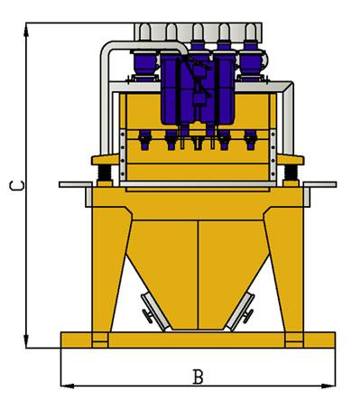 MODEL&CO, fabricante de desarenadores de lodos de doble ciclonado MD350D para obras de cimentaciones especiales. Fabricante de maquinaria de tratamiento de lodos